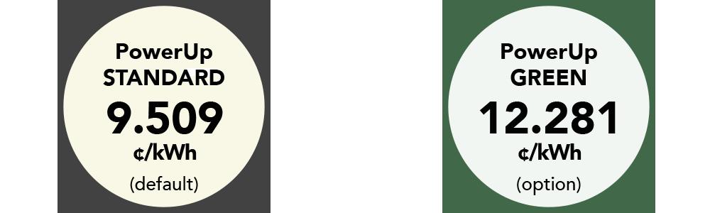 PowerUp Standard 9.509 ¢/kWh (default). PowerUp Green 12.281 ¢/kWh (option).