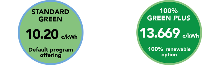 Standard Green - 10.20¢/kWh default program offering. 100% Green Plus - 13.669 ¢/kWh 100% renewable option.