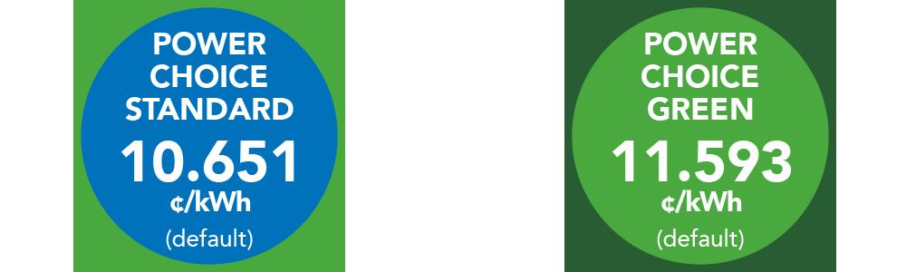 Power Choice Standard 10.651 ¢/kWh (default). Power Choice Green 11.593 ¢/kWh (default).