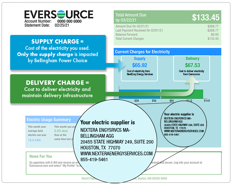 First page of Eversource bill