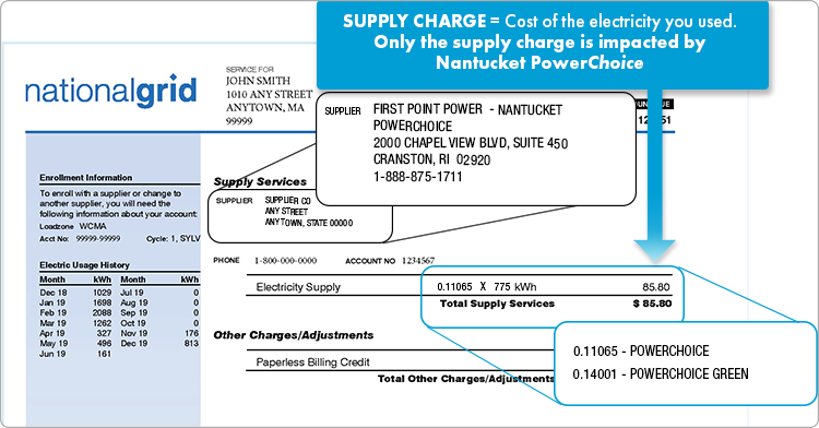 Supply charge portion of National Grid bill
