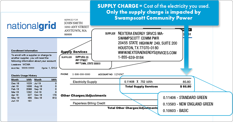 Supply services portion of the National Grid bill. Supply charges are for the cost of the electricity you use.